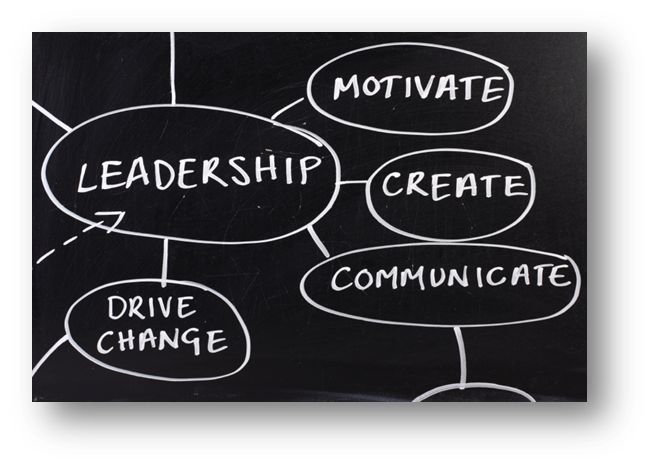 Image: Word cloud illustration of Leadership, motivate, create, and communicate