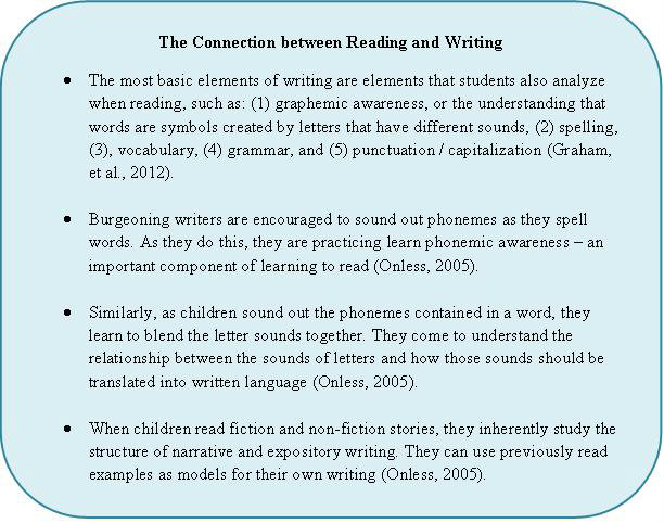 Reading and writing review